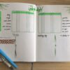 Bullet Journal: Initial Thoughts, July Setup & August Draft